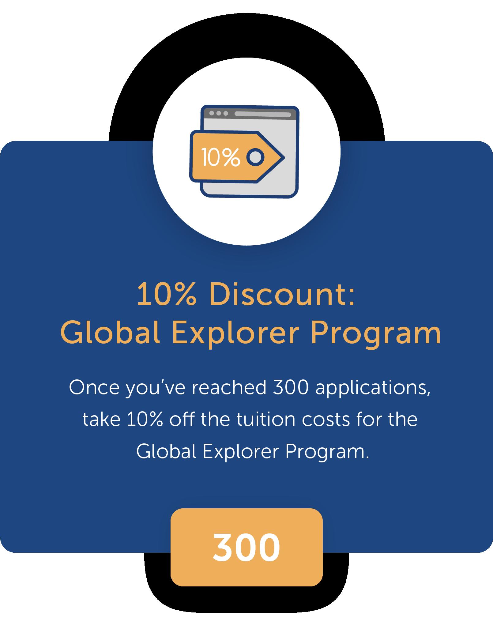 300 Applications